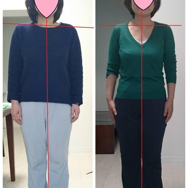 育乳ヨガオンラインコース(1ヵ月お試しコース)