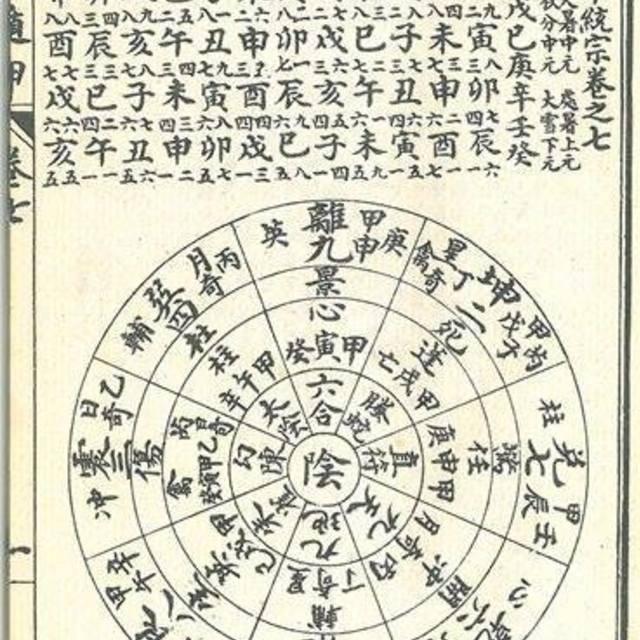 ◆出張コース:奇門遁甲入宅法(松岡秀達先生)