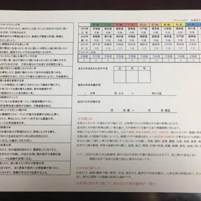 ◆生誕三柱算命40分コース(仙道佳子先生)