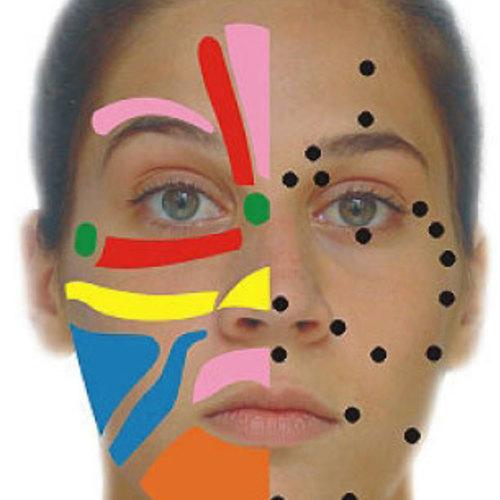 Facial Reflexology 60min.