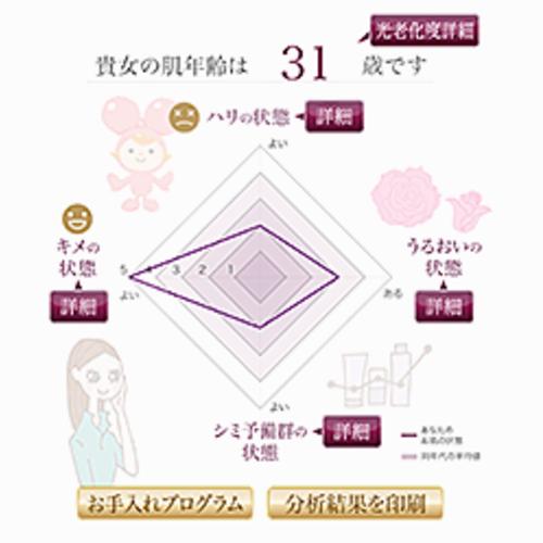 ★七夕まつり★【メナード・肌診断】アールミノン