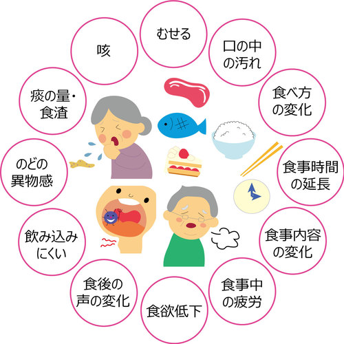 所沢市歯科医師会食支援ネットワーク委員会 第10回記念コース勉強会