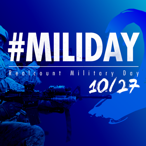 ミリタリーデイ 米軍 #MILIDAY