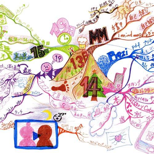 【中止】7/1(日)大阪開催にしみき流「マインドマップ実践1日講座」10:30~17:30