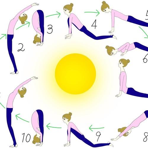 太陽礼拝クラス