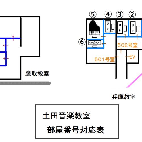 土田音楽教室(レンタルスペース・練習室・貸部屋)予約受付