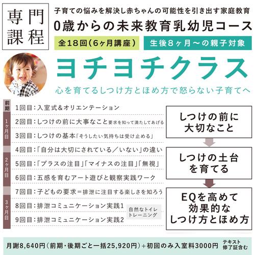 【ヨチヨチクラス】10月開講:しつけ方とほめ方のヒントとコツ(8ヶ月前後から1歳半)