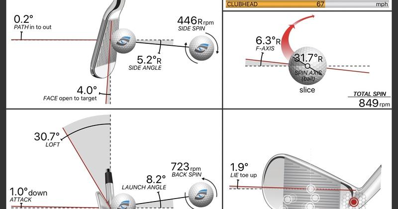 エンジョイゴルフ最新ゴルフテクノロジーワークショップ