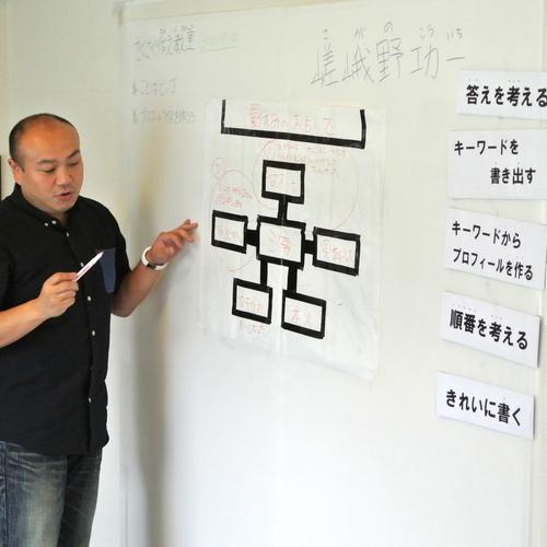 [小学生]放送作家による『さくさく作文教室』ベーシック編&発想力をつけよう!編