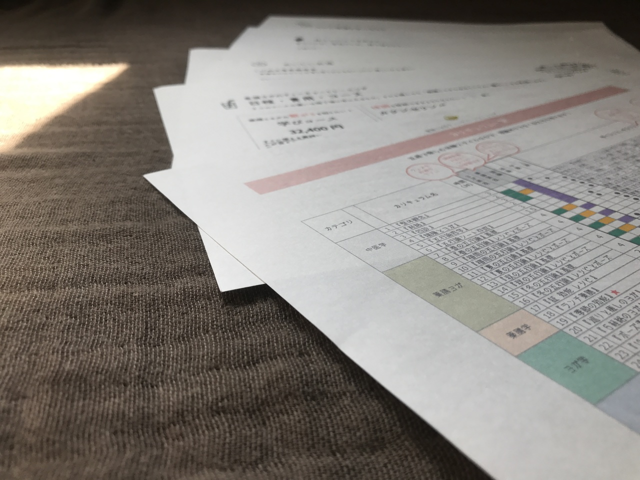 TT「中医学 五行論シート作成」(旧:中医学 薬膳ヨガ基礎五行論)