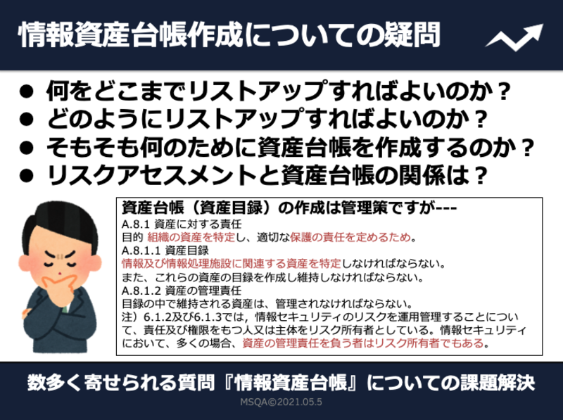 [ZOOM] スマートな情報資産台帳作成のコツー受講無料(90分)