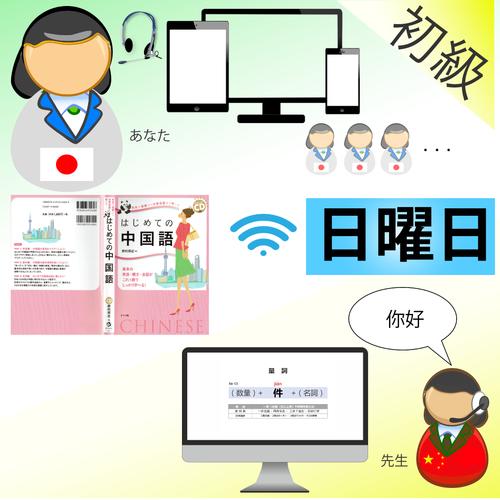 日本人の為の中国語初級講座(計32講座 中国語の発音~基本文〜応用文まで)
