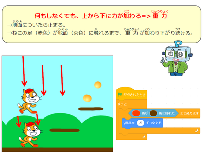 (E)夏休み子どもプログラミング教室「人気のマリオ風ジャンプゲームを作ろう」(小4~中学)