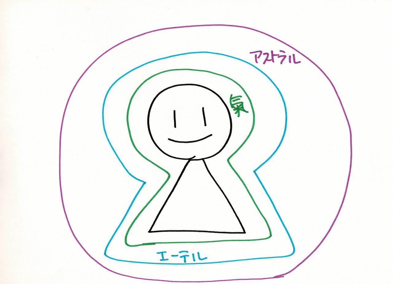 【西陣の拝み屋 京都】チャクラを学ぶクラス予約表